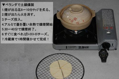 マンションベランダ燻製の手順