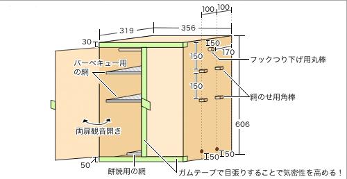 段ボール燻製設計図